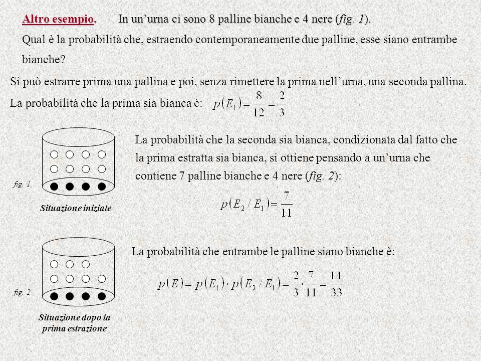 Altro esempio.In unurna ci sono 8 palline bianche e 4 nere (fig. 1). Qual è la probabilità che, estraendo contemporaneamente due palline, esse siano e