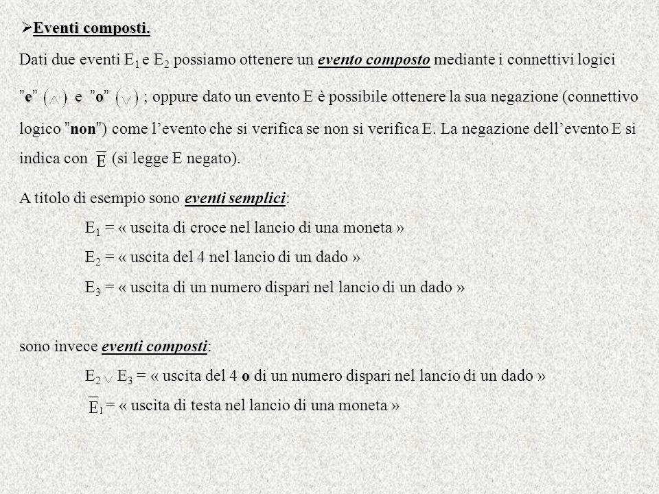 e eo Dati due eventi E 1 e E 2 possiamo ottenere un evento composto mediante i connettivi logici e e o ; oppure dato un evento E è possibile ottenere