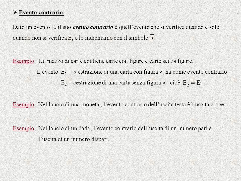 Teorema della Probabilità Composta.Teorema del prodotto per eventi indipendenti.