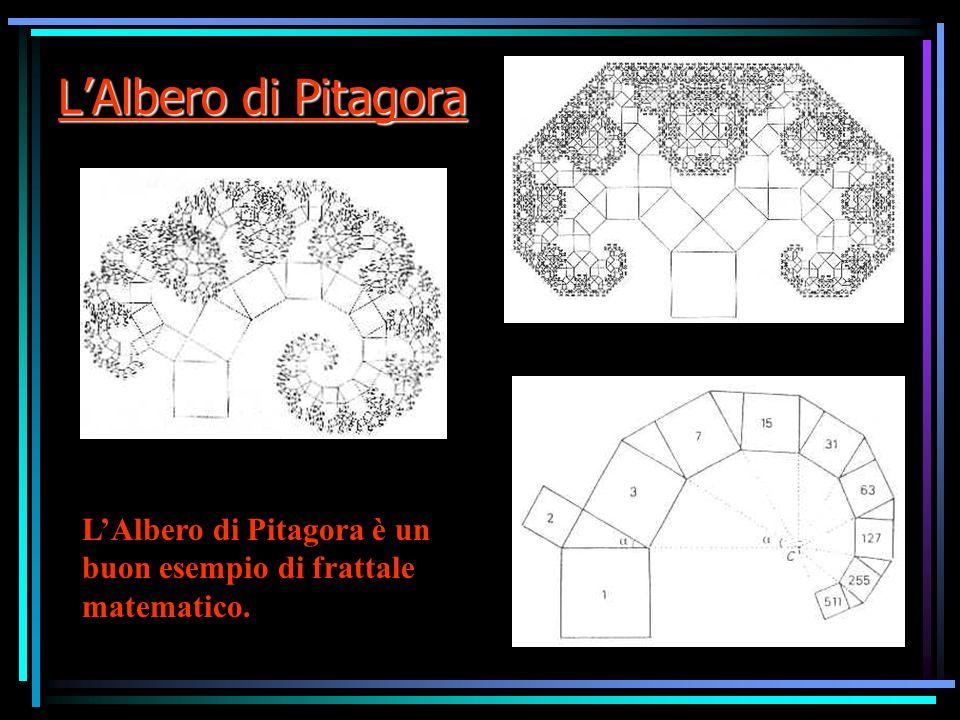 LAlbero di Pitagora LAlbero di Pitagora è un buon esempio di frattale matematico.