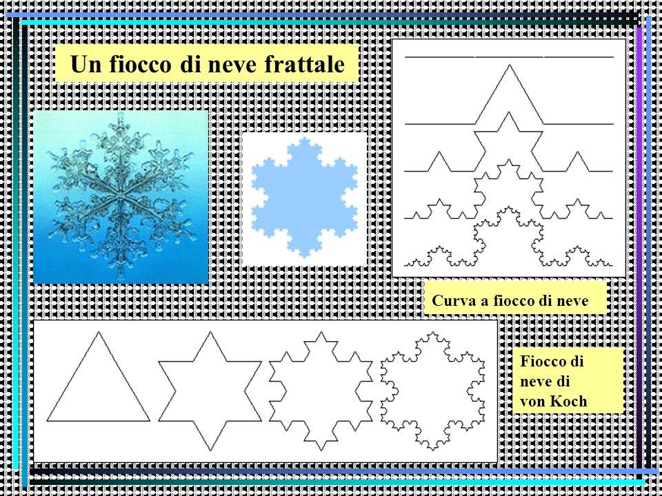 Curva a fiocco di neve Fiocco di neve di von Koch Un fiocco di neve frattale