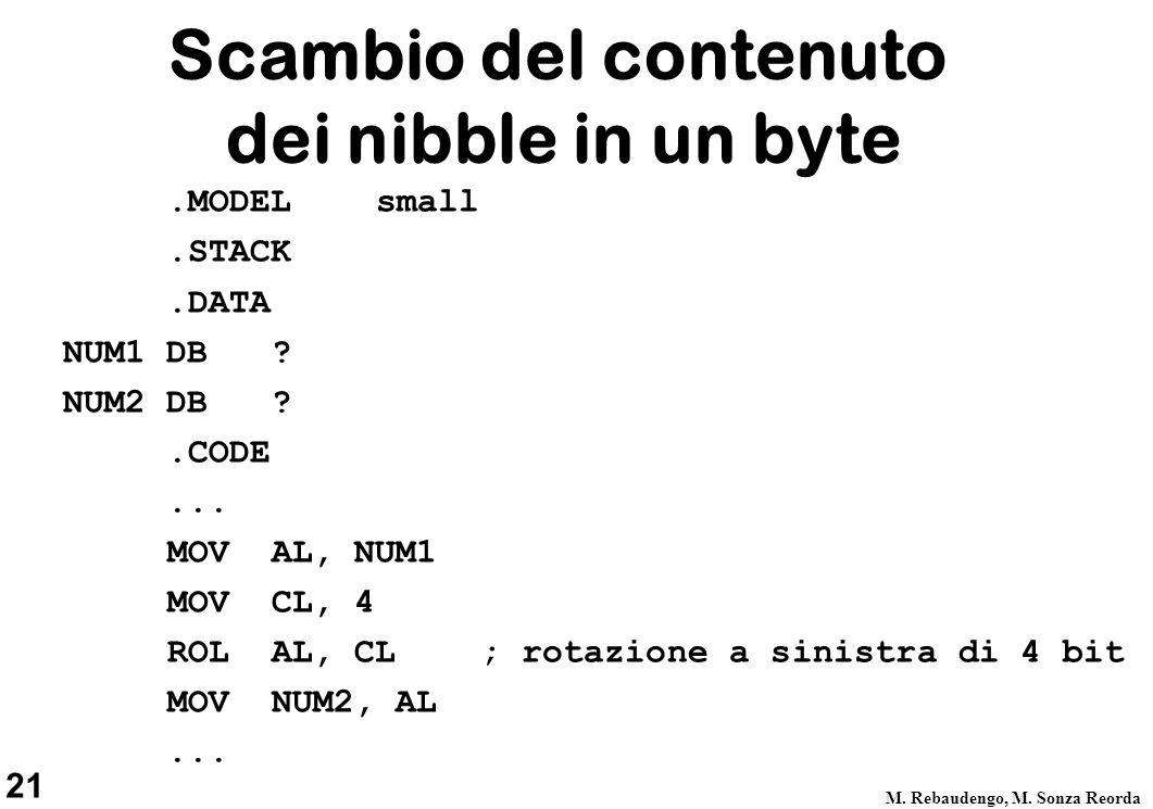 21 M. Rebaudengo, M. Sonza Reorda Scambio del contenuto dei nibble in un byte.MODELsmall.STACK.DATA NUM1 DB ? NUM2 DB ?.CODE... MOV AL, NUM1 MOVCL, 4