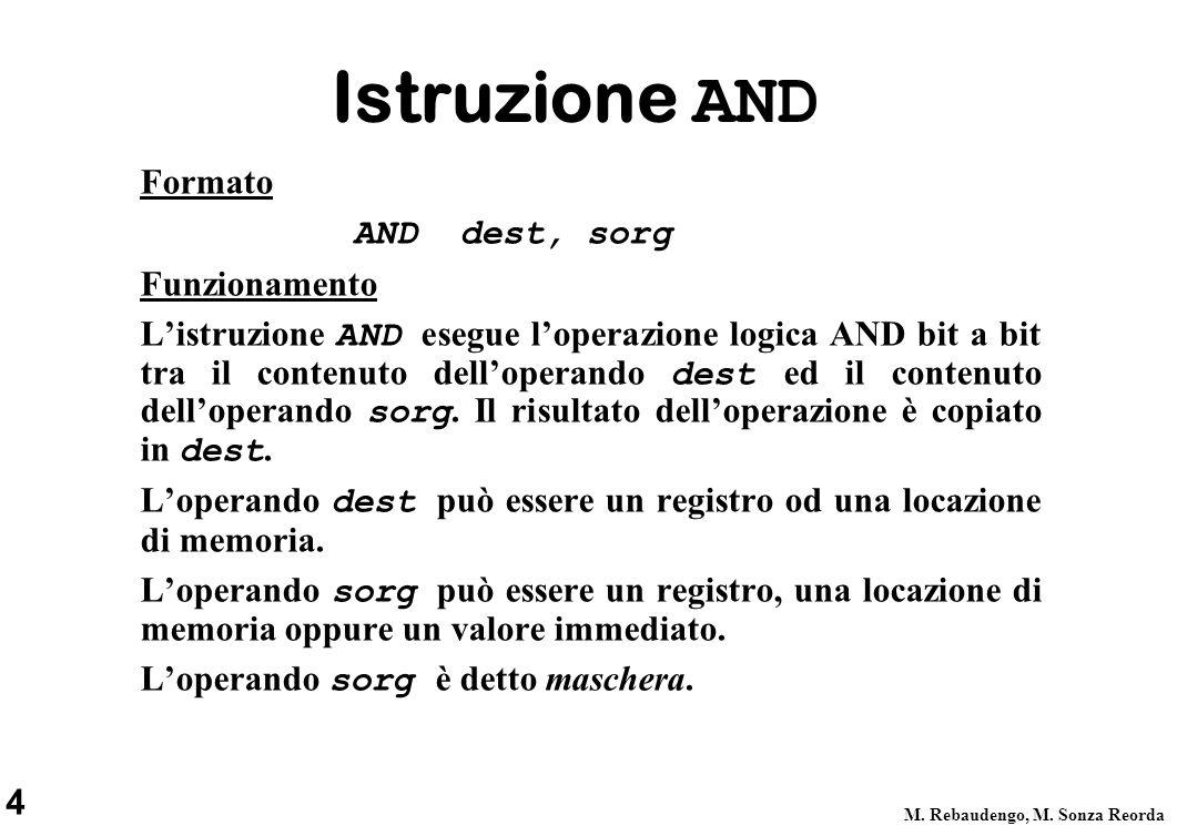 15 M. Rebaudengo, M. Sonza Reorda operando0CF SHL operandoCF0 SHR