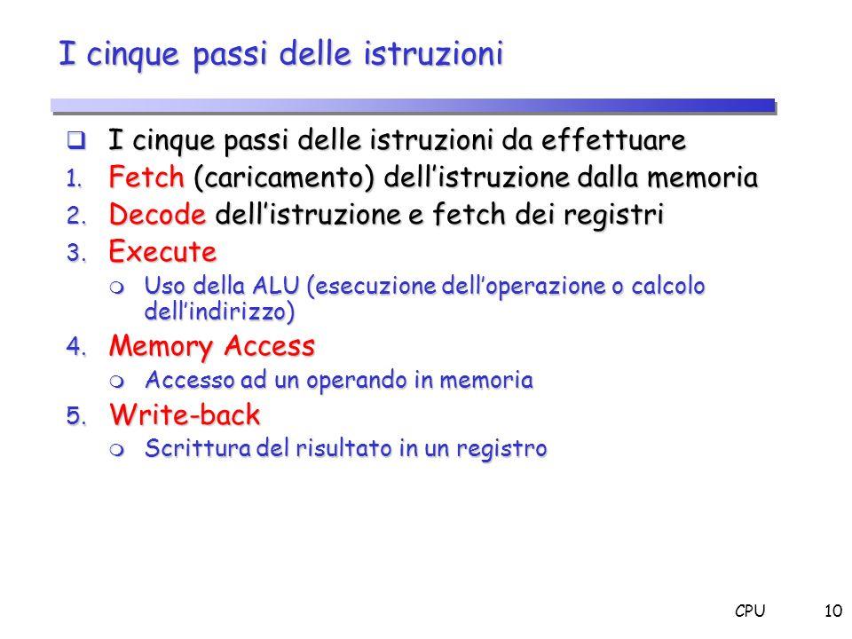 CPU10 I cinque passi delle istruzioni I cinque passi delle istruzioni da effettuare I cinque passi delle istruzioni da effettuare 1. Fetch (caricament