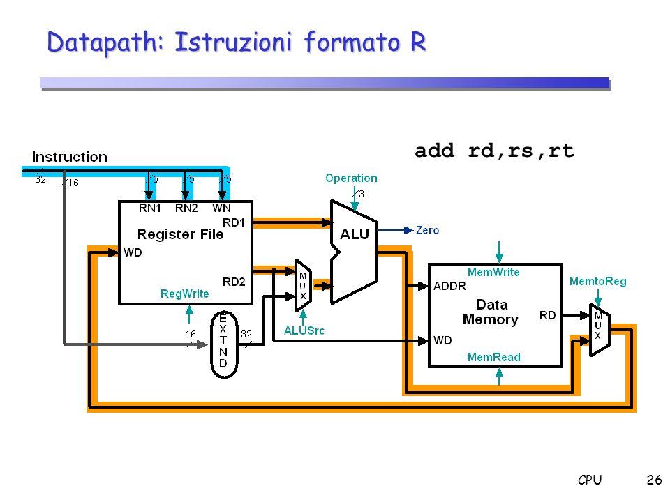 CPU26 Datapath: Istruzioni formato R add rd,rs,rt