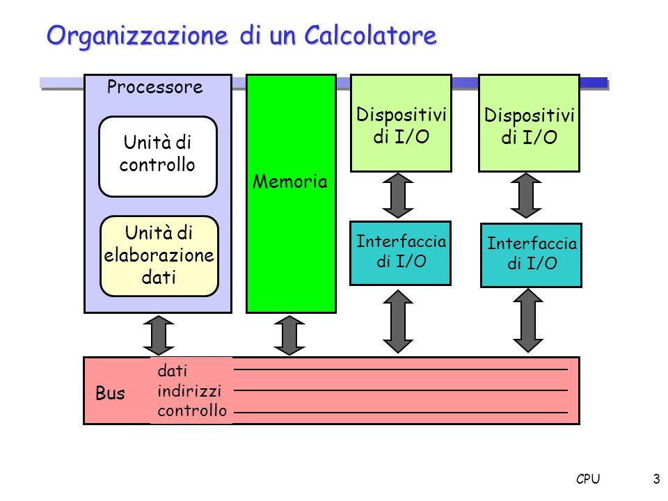 CPU3 Organizzazione di un Calcolatore Unità di controllo Unità di elaborazione dati Memoria Processore Dispositivi di I/O Interfaccia di I/O Bus dati