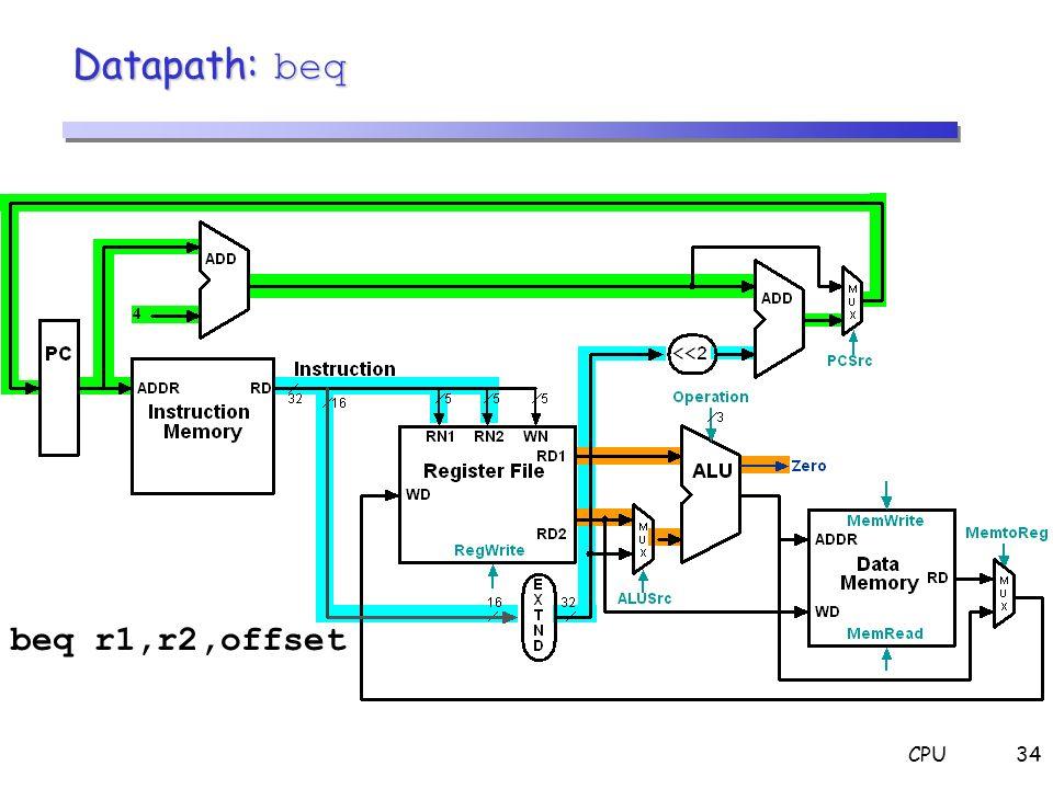 CPU34 Datapath: beq beq r1,r2,offset