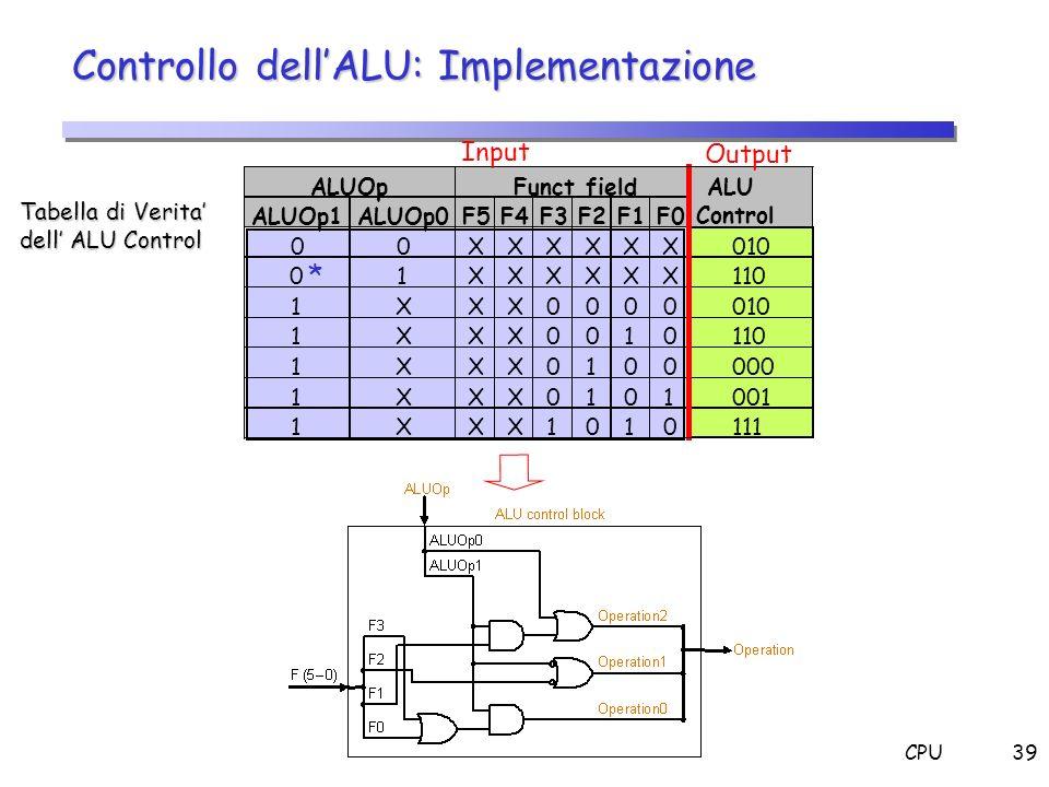 CPU39 Controllo dellALU: Implementazione Tabella di Verita dell ALU Control * Input Output