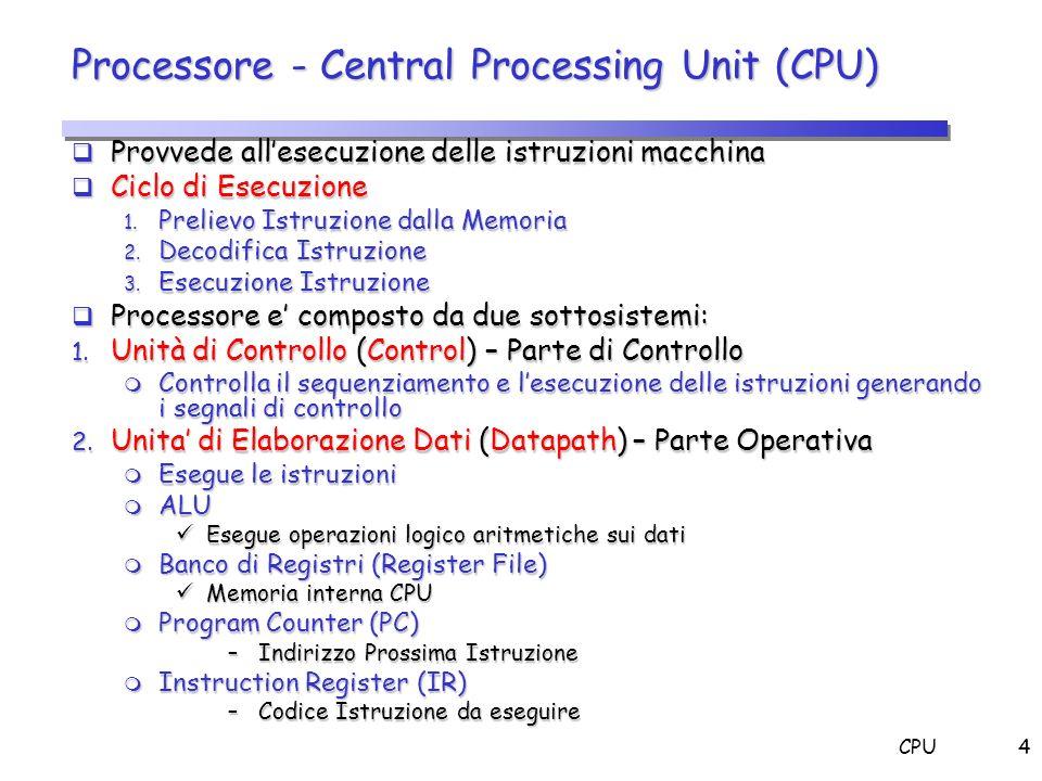 CPU4 Processore - Central Processing Unit (CPU) Provvede allesecuzione delle istruzioni macchina Provvede allesecuzione delle istruzioni macchina Cicl