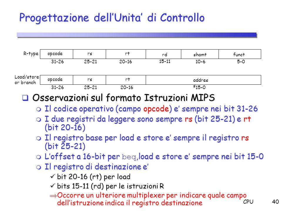 CPU40 Progettazione dellUnita di Controllo Osservazioni sul formato Istruzioni MIPS Osservazioni sul formato Istruzioni MIPS m Il codice operativo (ca