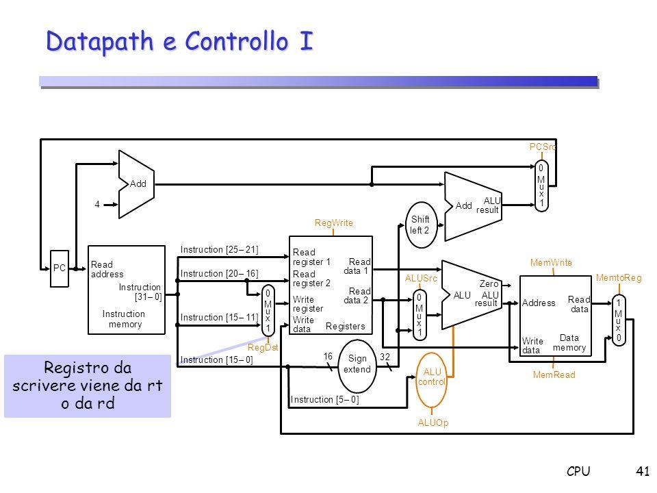CPU41 Datapath e Controllo I Registro da scrivere viene da rt o da rd
