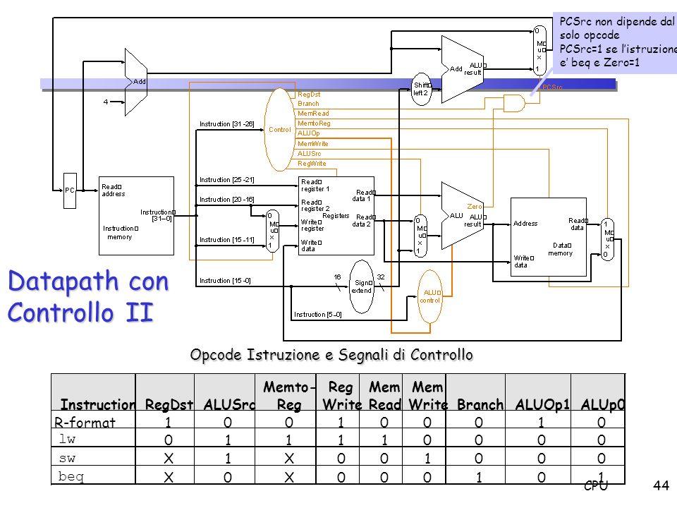 CPU44 Datapath con Controllo II Opcode Istruzione e Segnali di Controllo PCSrc non dipende dal solo opcode PCSrc=1 se listruzione e beq e Zero=1 Instr