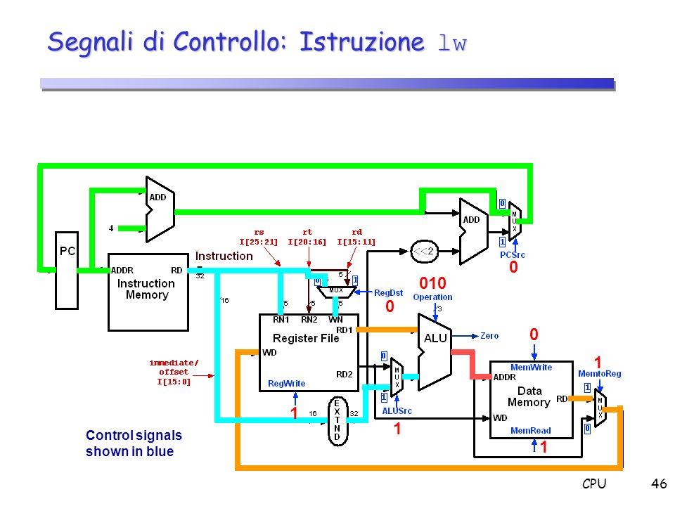 CPU46 Segnali di Controllo: Istruzione lw 0 Control signals shown in blue 0 010 1 1 1 0 1