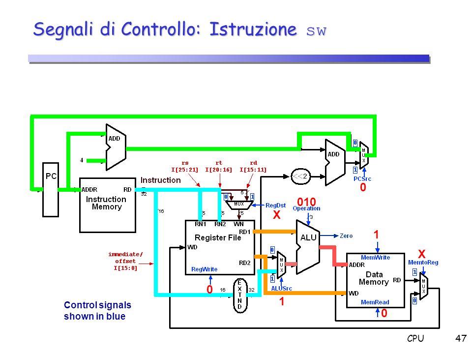 CPU47 Segnali di Controllo: Istruzione sw 0 Control signals shown in blue X 010 1 X 0 1 0