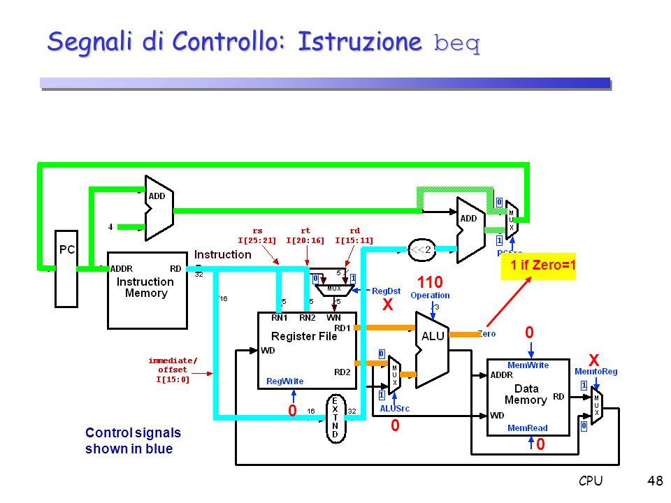 CPU48 Segnali di Controllo: Istruzione beq Control signals shown in blue X 110 0 X 0 0 0 1 if Zero=1