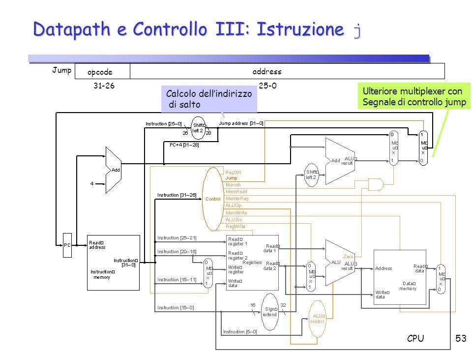 CPU53 31-2625-0 opcode address Jump Ulteriore multiplexer con Segnale di controllo jump Calcolo dellindirizzo di salto Datapath e Controllo III: Istru