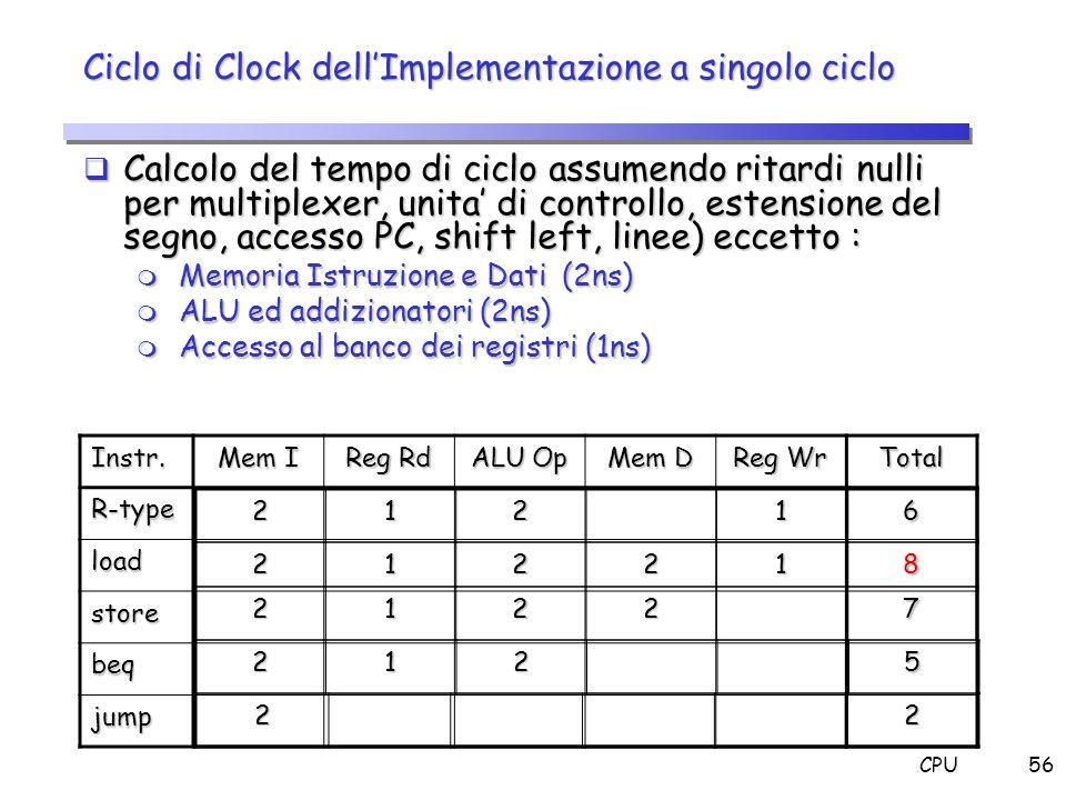 CPU56 Calcolo del tempo di ciclo assumendo ritardi nulli per multiplexer, unita di controllo, estensione del segno, accesso PC, shift left, linee) ecc