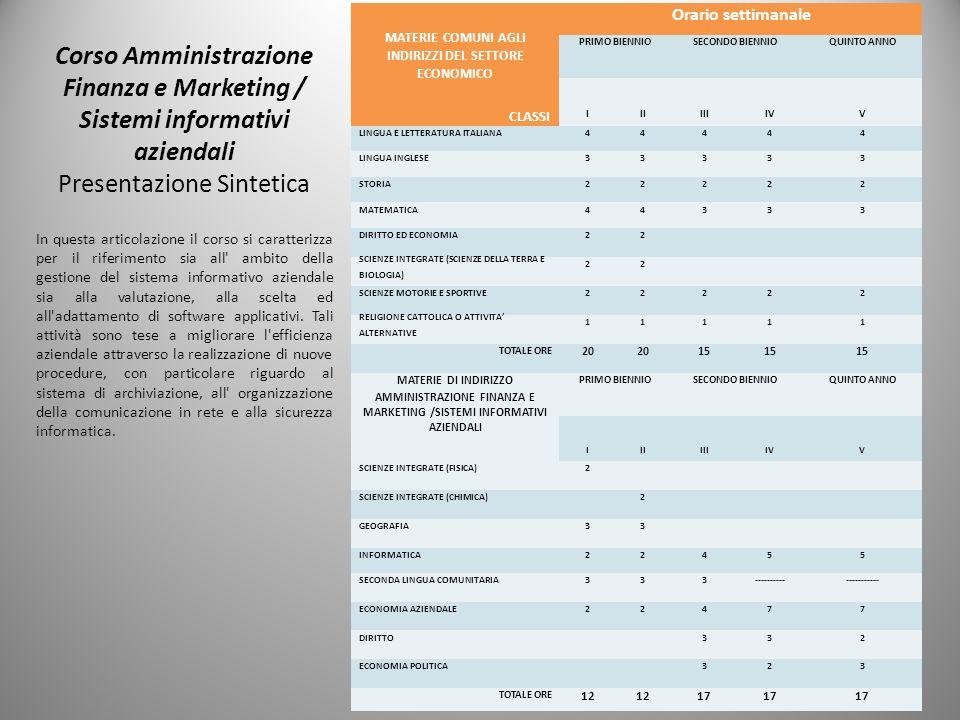 Corso Amministrazione Finanza e Marketing / Sistemi informativi aziendali Presentazione Sintetica MATERIE COMUNI AGLI INDIRIZZI DEL SETTORE ECONOMICO