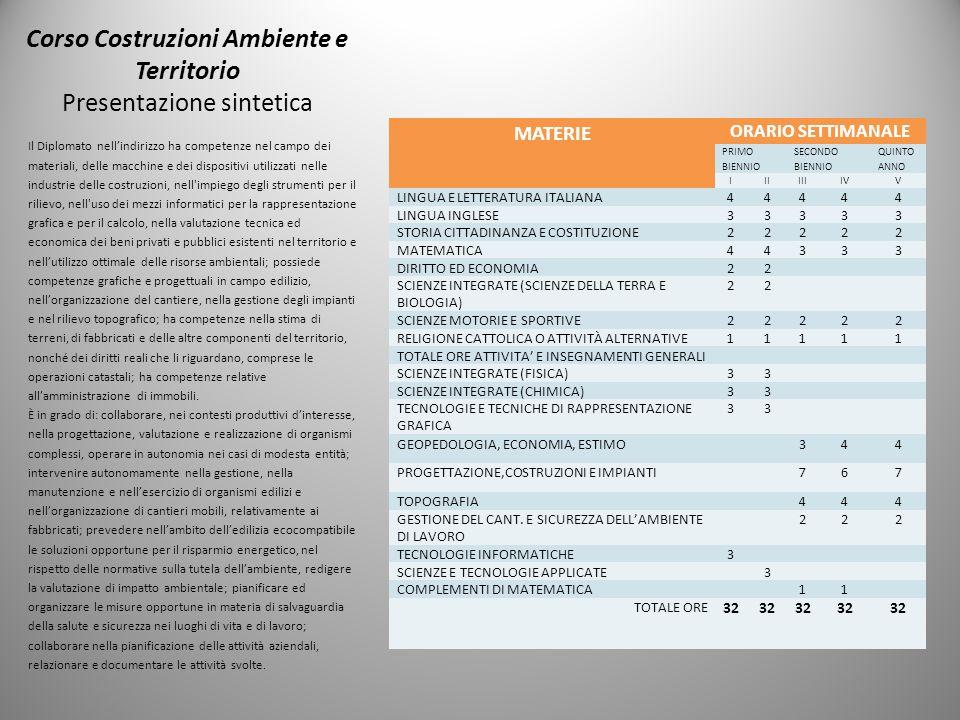 Corso Costruzioni Ambiente e Territorio Presentazione sintetica Il Diplomato nellindirizzo ha competenze nel campo dei materiali, delle macchine e dei
