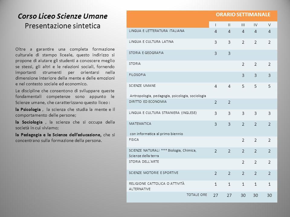 Corso Liceo Scienze Umane Presentazione sintetica ORARIO SETTIMANALE IIIIIIIVV LINGUA E LETTERATURA ITALIANA 44444 LINGUA E CULTURA LATINA 33222 STORI