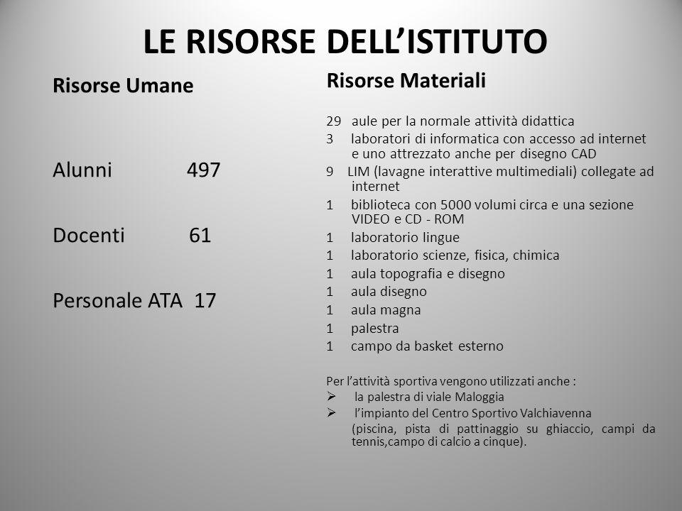 LE RISORSE DELLISTITUTO Risorse Umane Alunni 497 Docenti 61 Personale ATA 17 Risorse Materiali 29 aule per la normale attività didattica 3 laboratori
