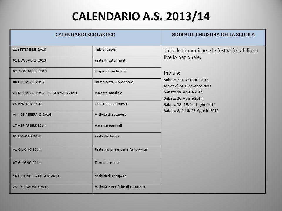 CALENDARIO A.S. 2013/14 CALENDARIO SCOLASTICOGIORNI DI CHIUSURA DELLA SCUOLA 11 SETTEMBRE 2013 Inizio lezioni Tutte le domeniche e le festività stabil
