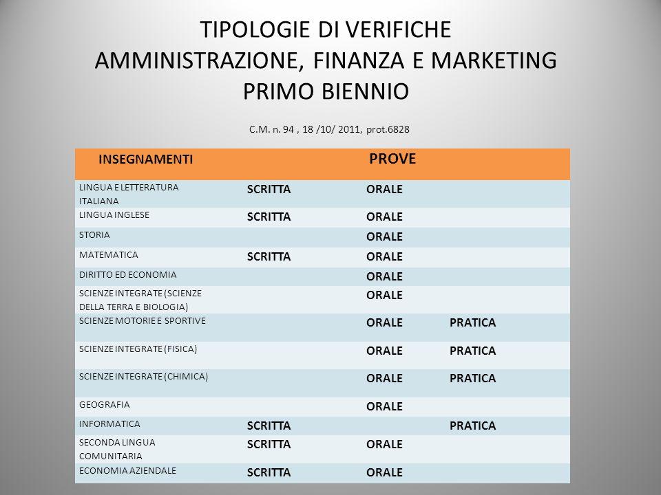 TIPOLOGIE DI VERIFICHE AMMINISTRAZIONE, FINANZA E MARKETING PRIMO BIENNIO C.M. n. 94, 18 /10/ 2011, prot.6828 INSEGNAMENTI PROVE LINGUA E LETTERATURA