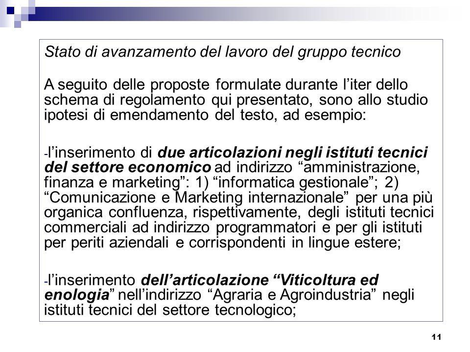 11 Stato di avanzamento del lavoro del gruppo tecnico A seguito delle proposte formulate durante liter dello schema di regolamento qui presentato, son