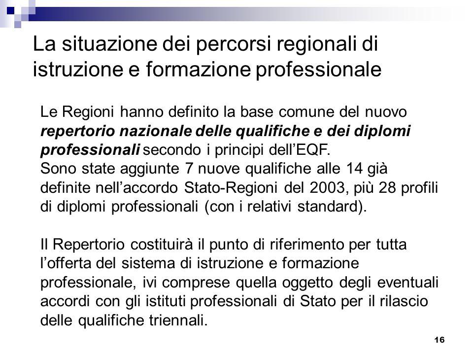 16 La situazione dei percorsi regionali di istruzione e formazione professionale Le Regioni hanno definito la base comune del nuovo repertorio naziona