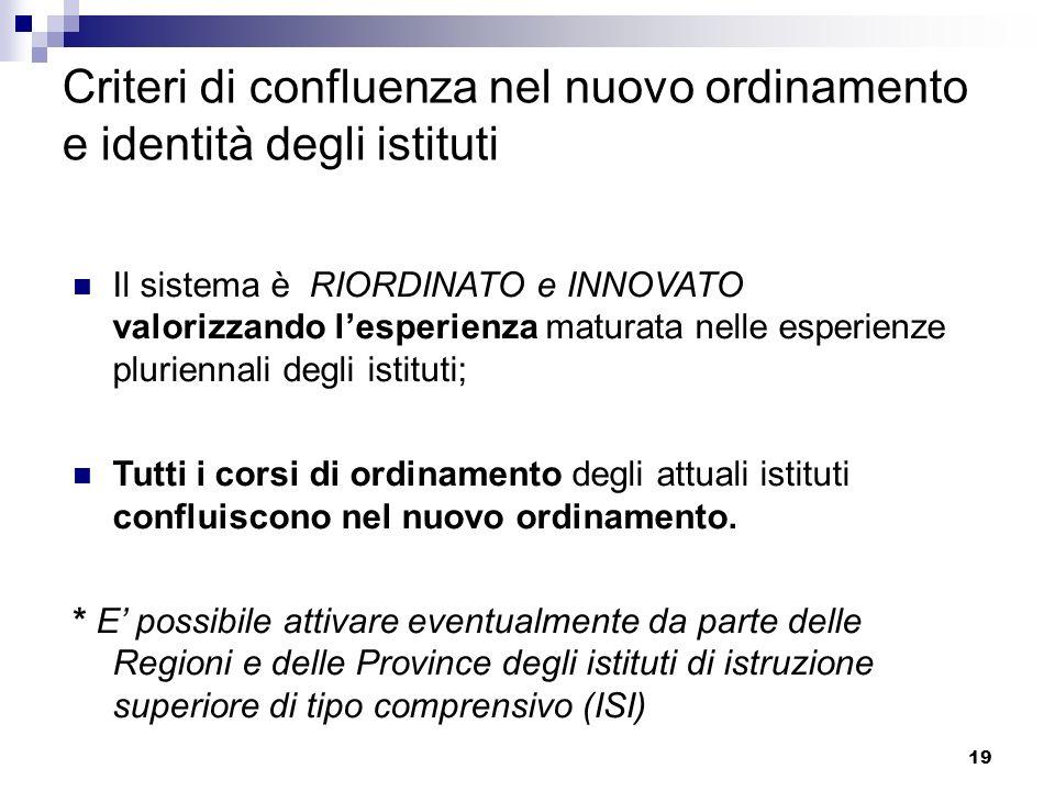 19 Criteri di confluenza nel nuovo ordinamento e identità degli istituti Il sistema è RIORDINATO e INNOVATO valorizzando lesperienza maturata nelle es