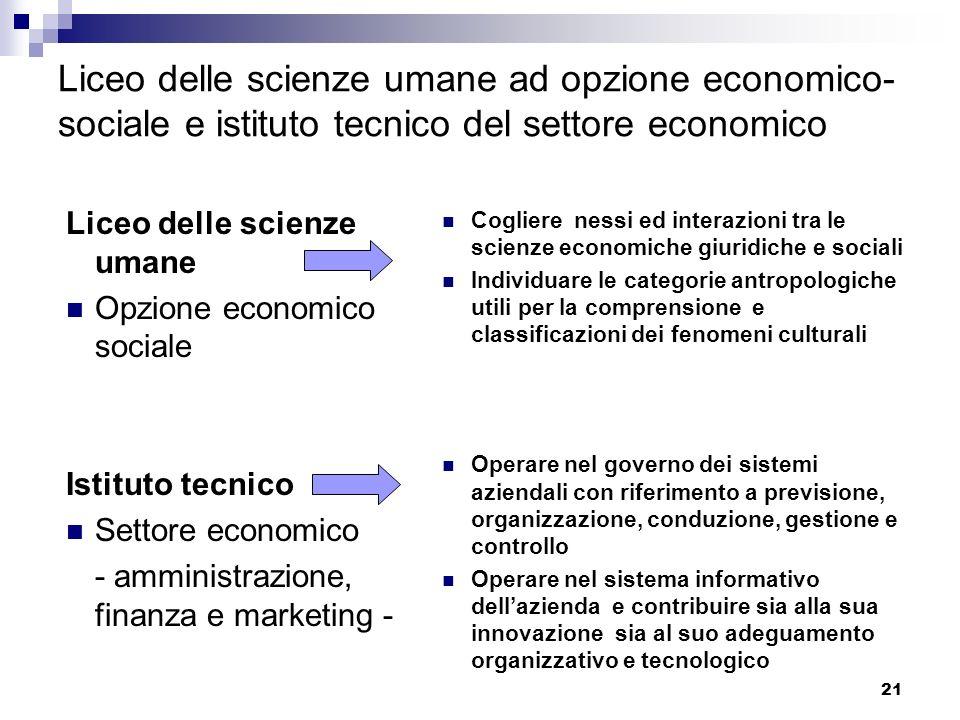 21 Liceo delle scienze umane ad opzione economico- sociale e istituto tecnico del settore economico Liceo delle scienze umane Opzione economico social