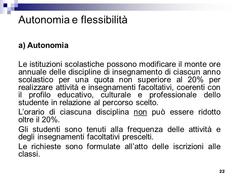 22 Autonomia e flessibilità a) Autonomia Le istituzioni scolastiche possono modificare il monte ore annuale delle discipline di insegnamento di ciascu