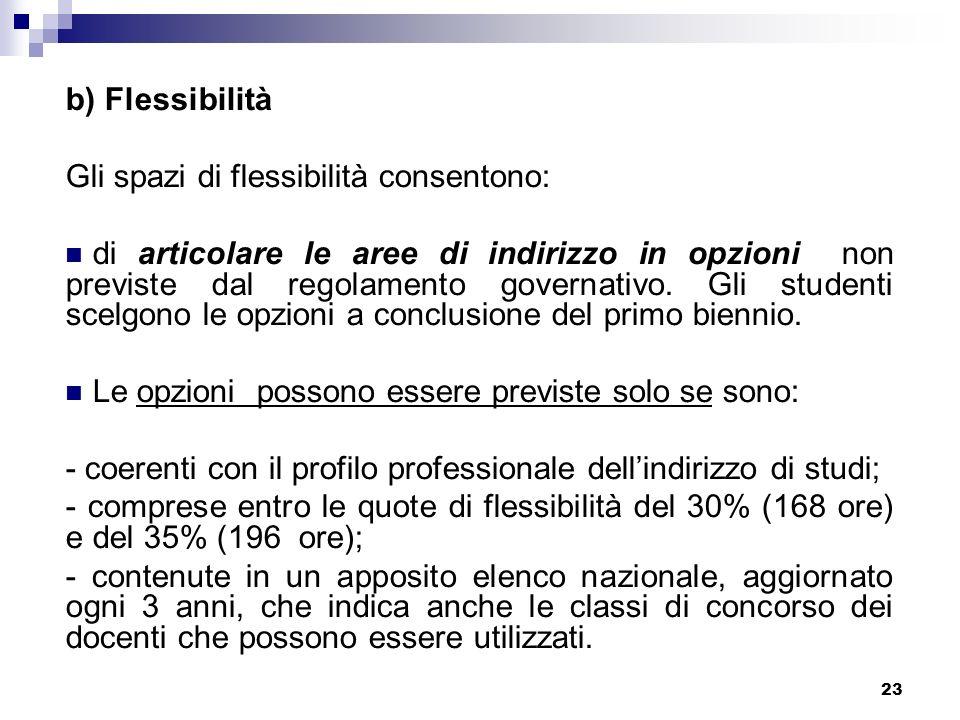 23 b) Flessibilità Gli spazi di flessibilità consentono: di articolare le aree di indirizzo in opzioni non previste dal regolamento governativo. Gli s