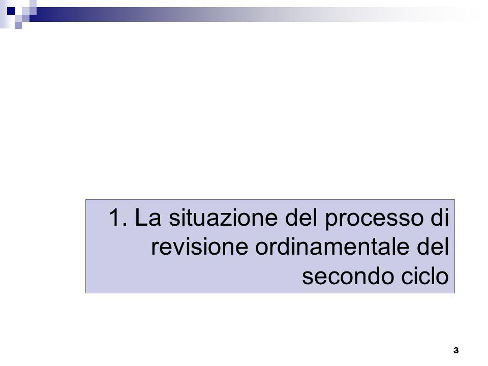 3 3 1. La situazione del processo di revisione ordinamentale del secondo ciclo