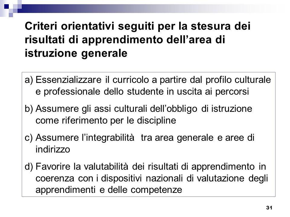 31 Criteri orientativi seguiti per la stesura dei risultati di apprendimento dellarea di istruzione generale a)Essenzializzare il curricolo a partire