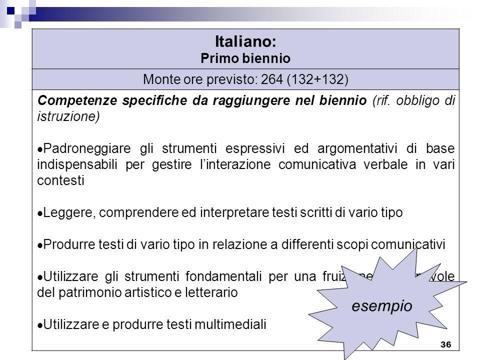 36 Italiano: Primo biennio Monte ore previsto: 264 (132+132) Competenze specifiche da raggiungere nel biennio (rif. obbligo di istruzione) Padroneggia