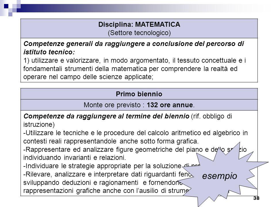 38 Disciplina: MATEMATICA (Settore tecnologico) Competenze generali da raggiungere a conclusione del percorso di istituto tecnico: 1) utilizzare e val