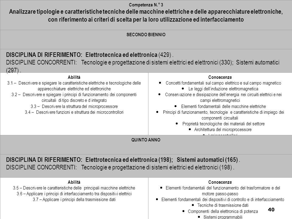 40 Competenza N.° 3 Analizzare tipologie e caratteristiche tecniche delle macchine elettriche e delle apparecchiature elettroniche, con riferimento ai