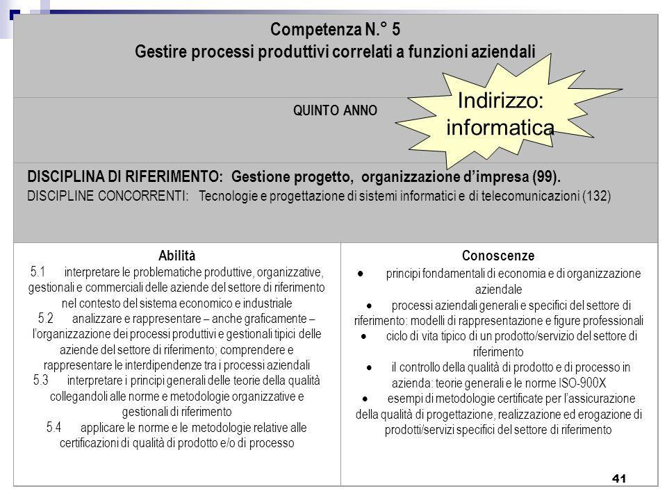 41 Competenza N.° 5 Gestire processi produttivi correlati a funzioni aziendali QUINTO ANNO DISCIPLINA DI RIFERIMENTO: Gestione progetto, organizzazion