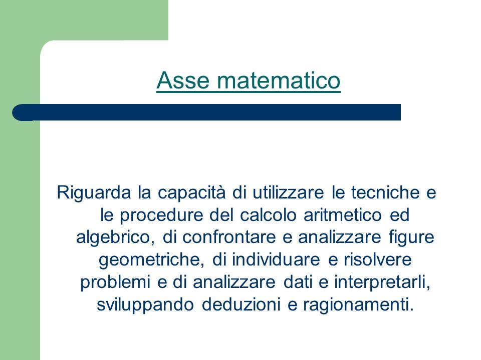 Asse matematico Riguarda la capacità di utilizzare le tecniche e le procedure del calcolo aritmetico ed algebrico, di confrontare e analizzare figure