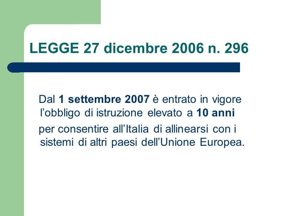 LEGGE 27 dicembre 2006 n. 296 Dal 1 settembre 2007 è entrato in vigore lobbligo di istruzione elevato a 10 anni per consentire allItalia di allinearsi