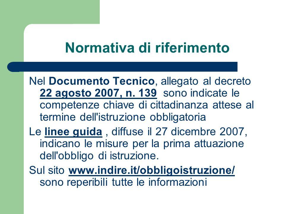 Normativa di riferimento Nel Documento Tecnico, allegato al decreto 22 agosto 2007, n. 139 sono indicate le competenze chiave di cittadinanza attese a