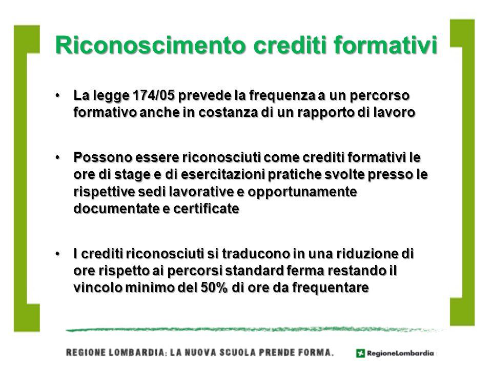 Riconoscimento crediti formativi La legge 174/05 prevede la frequenza a un percorso formativo anche in costanza di un rapporto di lavoroLa legge 174/0