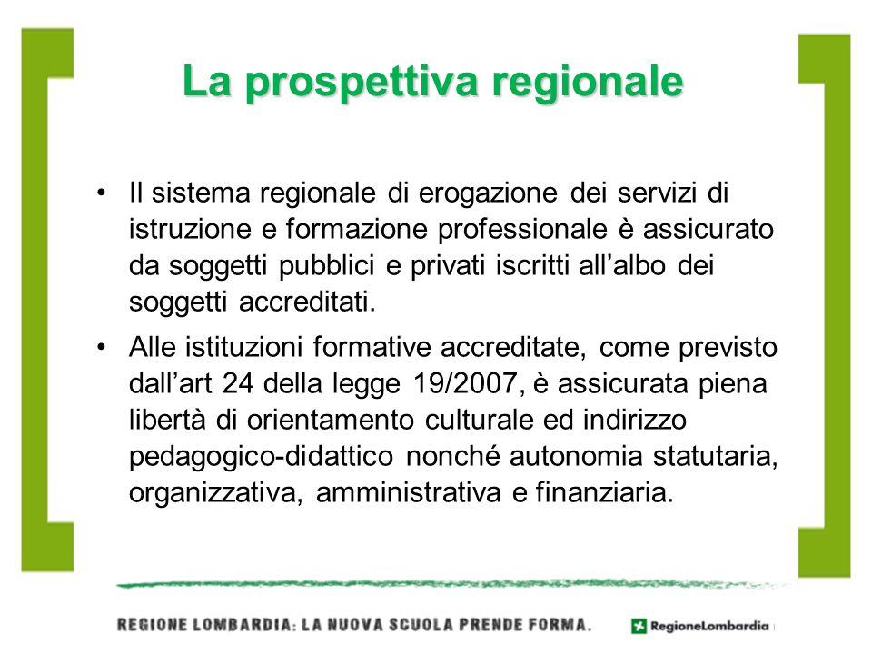 La prospettiva regionale Il sistema regionale di erogazione dei servizi di istruzione e formazione professionale è assicurato da soggetti pubblici e p