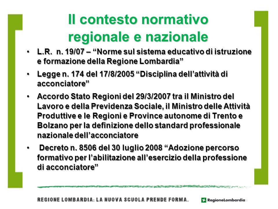 Il contesto normativo regionale e nazionale L.R. n. 19/07 – Norme sul sistema educativo di istruzione e formazione della Regione LombardiaL.R. n. 19/0