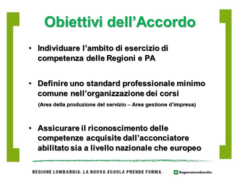 Obiettivi dellAccordo Individuare lambito di esercizio di competenza delle Regioni e PAIndividuare lambito di esercizio di competenza delle Regioni e