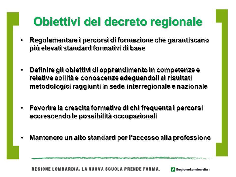Obiettivi del decreto regionale Regolamentare i percorsi di formazione che garantiscano più elevati standard formativi di baseRegolamentare i percorsi