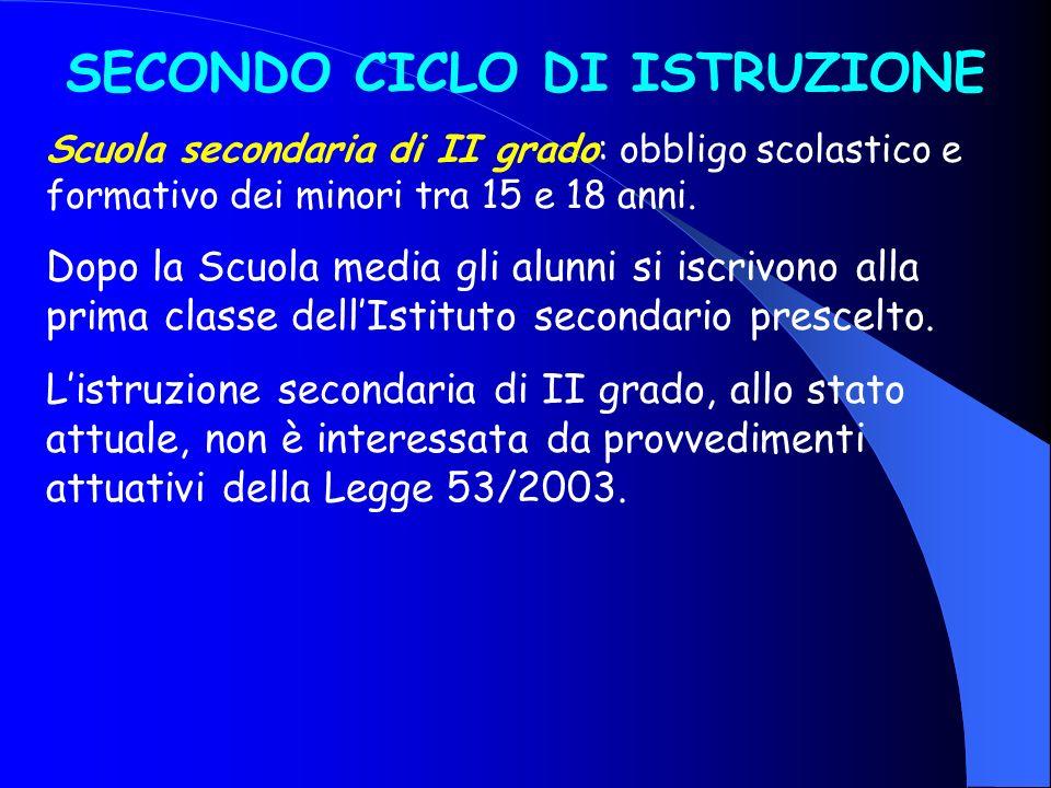 SECONDO CICLO DI ISTRUZIONE Scuola secondaria di II grado: obbligo scolastico e formativo dei minori tra 15 e 18 anni.