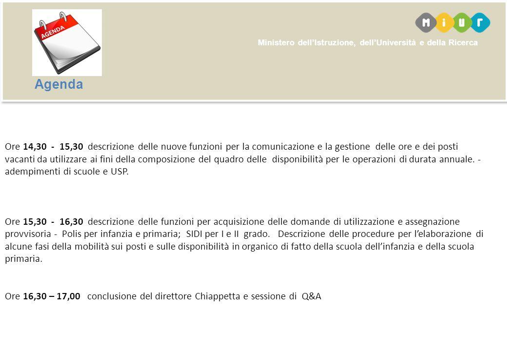 Ministero dellIstruzione, dellUniversità e della Ricerca Agenda Ore 11.00 intervento della Dott.ssa Stellacci – Capo Dipartimento per lIstruzione A se