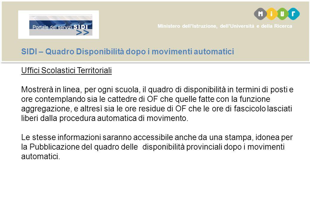Ministero dellIstruzione, dellUniversità e della Ricerca SIDI – Gestione Ipotesi - Visualizzazione risultati definitivi ( Infanzia - Primaria )
